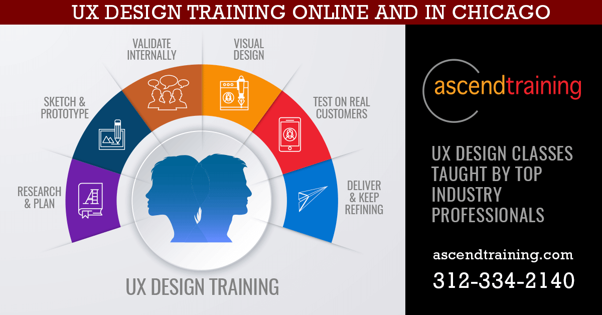 UX Design Classes Online or in Chicago