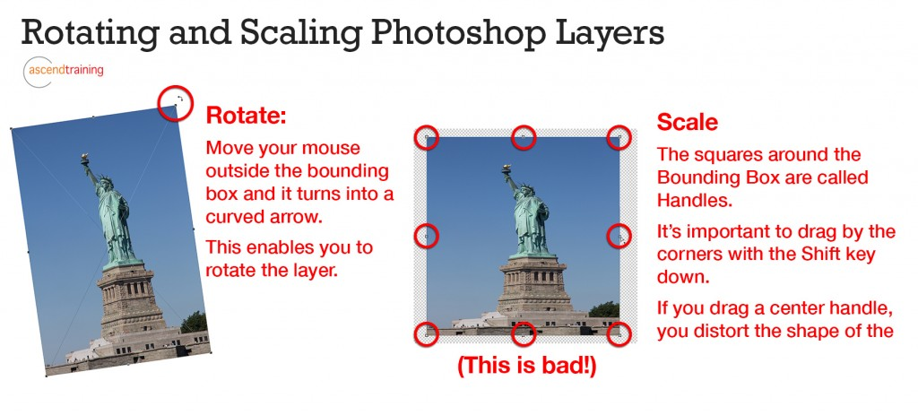 Rotating Photoshop Layers